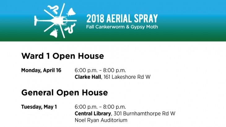 aerial-spray-workshop-ward1